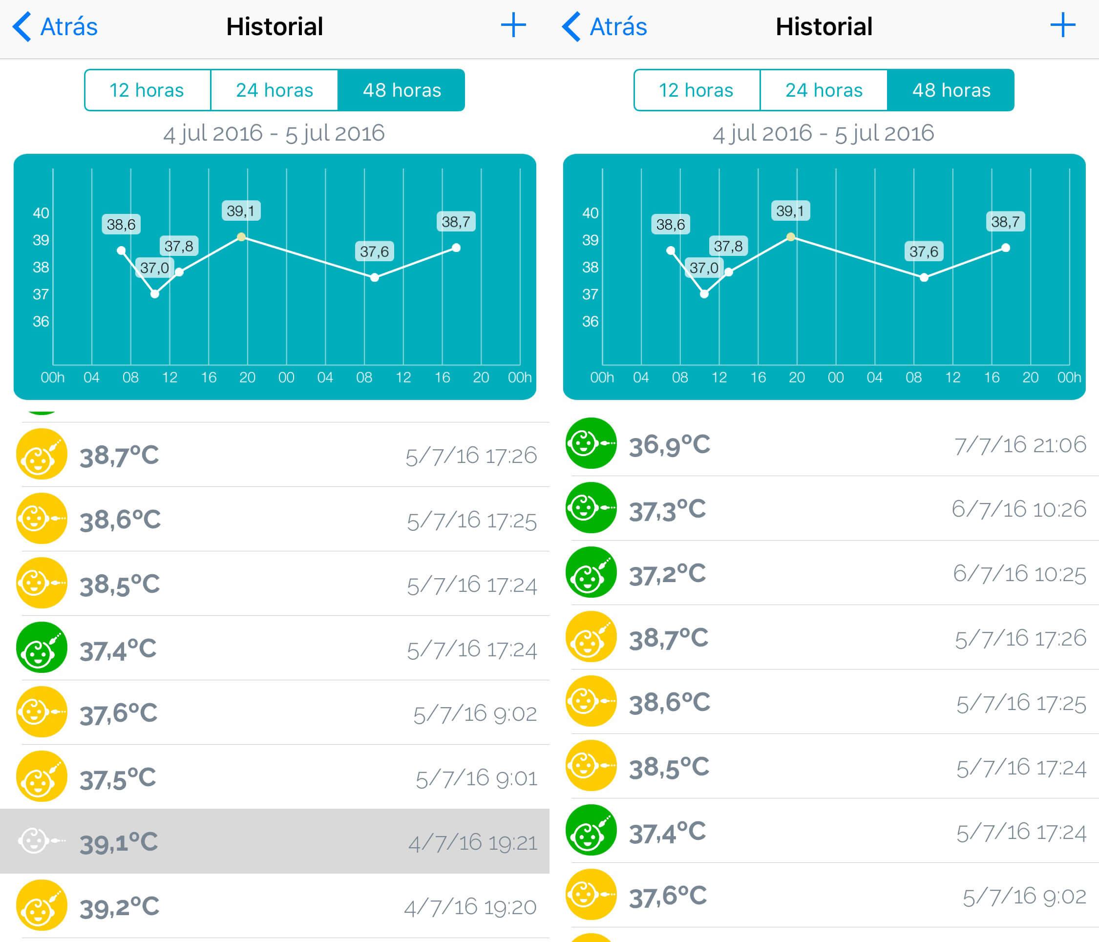mejor-termometro-graficas-temperatura